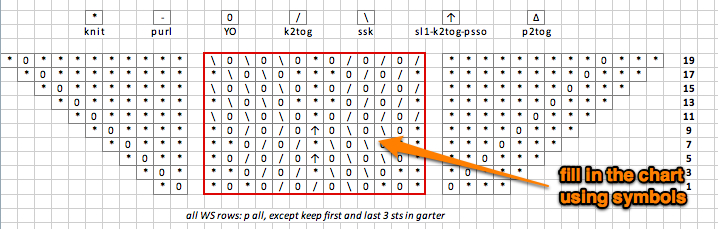 Charting Knitting Patterns In Excel AnnieBee Knits Interesting Knitting Pattern Generator