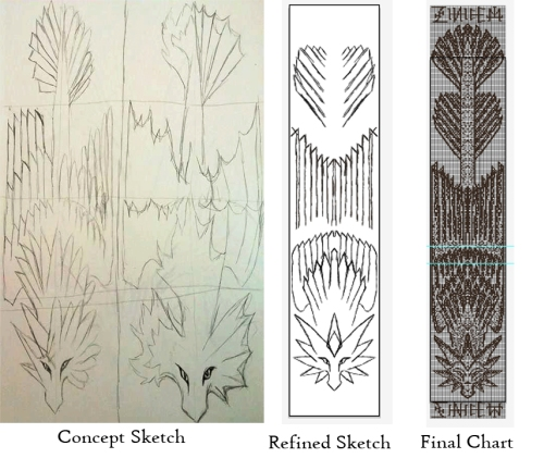 Tania's process for designing